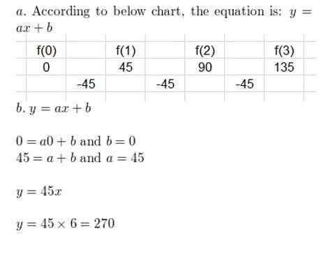 https://ccssmathanswers.com/wp-content/uploads/2021/02/Big-idea-math-algerbra-2-chapter-2-quadratic-functions-Exercise-2.4-26.jpg