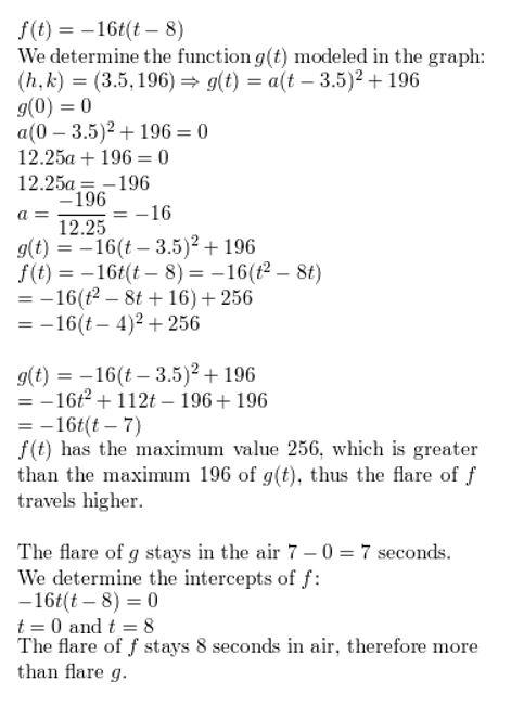 https://ccssmathanswers.com/wp-content/uploads/2021/02/Big-idea-math-algerbra-2-chapter-2-quadratic-functions-Exercise-quiz-2.1-2.2-14.jpg