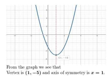 https://ccssmathanswers.com/wp-content/uploads/2021/02/Big-idea-math-algerbra-2-chapter-2-quadratic-functions-Exercise-quiz-2.1-2.2-7.jpg