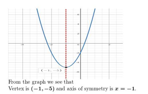 https://ccssmathanswers.com/wp-content/uploads/2021/02/Big-idea-math-algerbra-2-chapter-2-quadratic-functions-Exercise-quiz-2.1-2.2-8.jpg