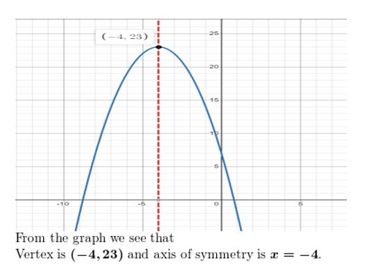 https://ccssmathanswers.com/wp-content/uploads/2021/02/Big-idea-math-algerbra-2-chapter-2-quadratic-functions-Exercise-quiz-2.1-2.2-9.jpg
