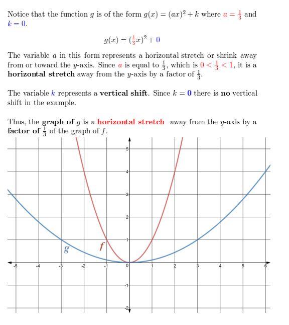 https://ccssmathanswers.com/wp-content/uploads/2021/02/Big-idea-math-algerbra-2-chapter-2-quadratic-functions-Monitoring-progress-2.1-4.jpg