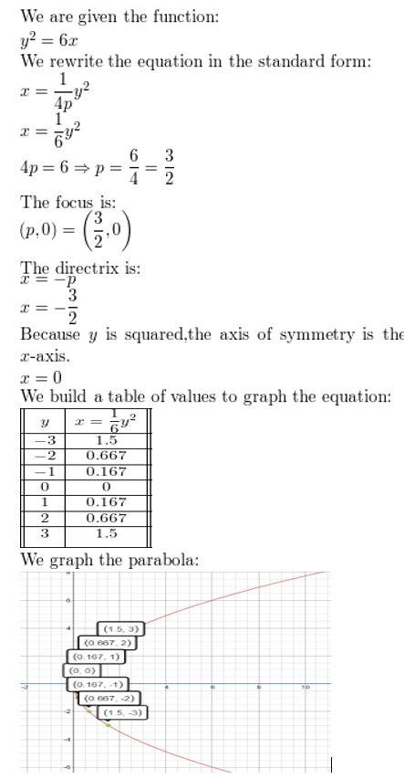 https://ccssmathanswers.com/wp-content/uploads/2021/02/Big-idea-math-algerbra-2-chapter-2-quadratic-functions-Monitoring-progress-2.3-4.jpg