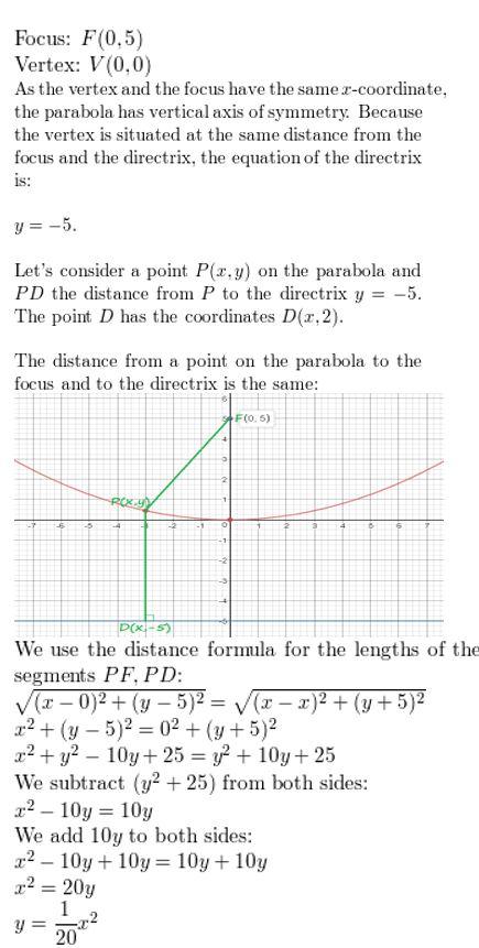 https://ccssmathanswers.com/wp-content/uploads/2021/02/Big-idea-math-algerbra-2-chapter-2-quadratic-functions-Monitoring-progress-2.3-8-1.jpg