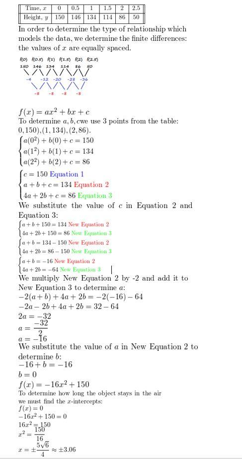 https://ccssmathanswers.com/wp-content/uploads/2021/02/Big-idea-math-algerbra-2-chapter-2-quadratic-functions-chapter-review-Exercise-16.jpg