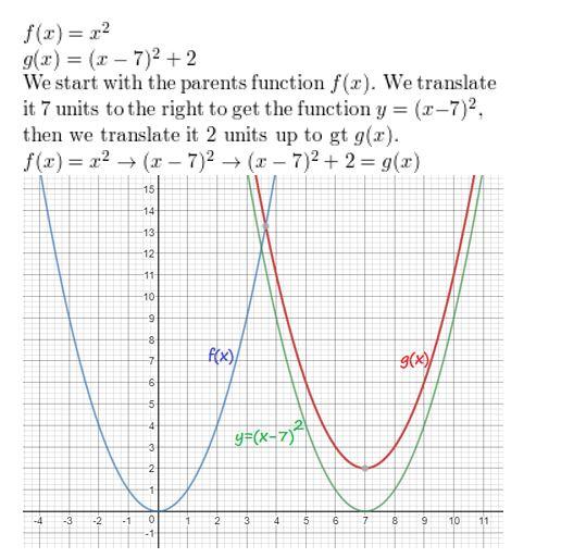 https://ccssmathanswers.com/wp-content/uploads/2021/02/Big-idea-math-algerbra-2-chapter-2-quadratic-functions-chapter-review-Exercise-2.jpg