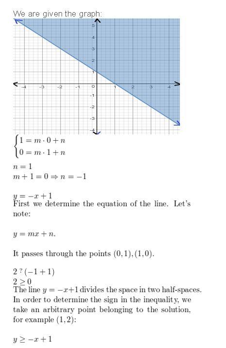 https://ccssmathanswers.com/wp-content/uploads/2021/02/Big-idea-math-algerbra-2-chapter-3-Quadratic-Equations-and-Complex-Numbers-3.5-64.jpg