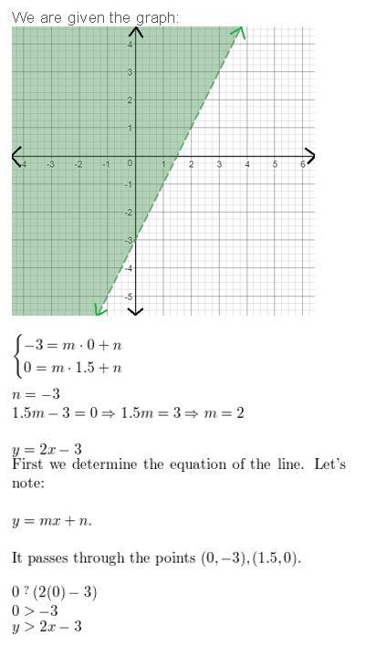 https://ccssmathanswers.com/wp-content/uploads/2021/02/Big-idea-math-algerbra-2-chapter-3-Quadratic-Equations-and-Complex-Numbers-3.5-66.jpg