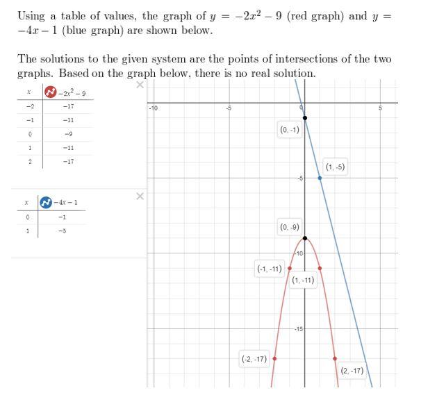https://ccssmathanswers.com/wp-content/uploads/2021/02/Big-idea-math-algerbra-2-chapter-3-Quadratic-Equations-and-Complex-Numbers-3.5-8.jpg