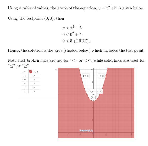 https://ccssmathanswers.com/wp-content/uploads/2021/02/Big-idea-math-algerbra-2-chapter-3-Quadratic-Equations-and-Complex-Numbers-3.6-10.jpg