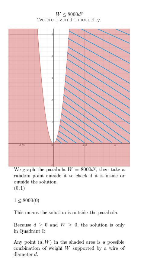 https://ccssmathanswers.com/wp-content/uploads/2021/02/Big-idea-math-algerbra-2-chapter-3-Quadratic-Equations-and-Complex-Numbers-3.6-20.jpg