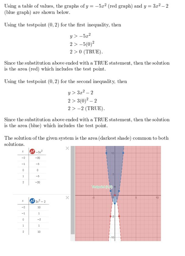 https://ccssmathanswers.com/wp-content/uploads/2021/02/Big-idea-math-algerbra-2-chapter-3-Quadratic-Equations-and-Complex-Numbers-3.6-22.jpg