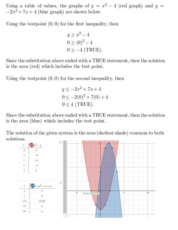 https://ccssmathanswers.com/wp-content/uploads/2021/02/Big-idea-math-algerbra-2-chapter-3-Quadratic-Equations-and-Complex-Numbers-3.6-24.jpg