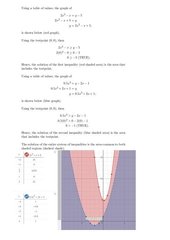 https://ccssmathanswers.com/wp-content/uploads/2021/02/Big-idea-math-algerbra-2-chapter-3-Quadratic-Equations-and-Complex-Numbers-31.jpg