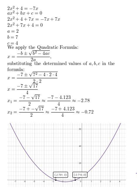 https://ccssmathanswers.com/wp-content/uploads/2021/02/Big-idea-math-algerbra-2-chapter-3-Quadratic-Equations-and-Complex-Numbers-Monitoring-3.4-2.jpg