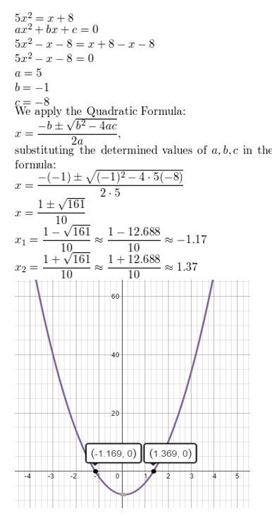 https://ccssmathanswers.com/wp-content/uploads/2021/02/Big-idea-math-algerbra-2-chapter-3-Quadratic-Equations-and-Complex-Numbers-Monitoring-3.4-3.jpg