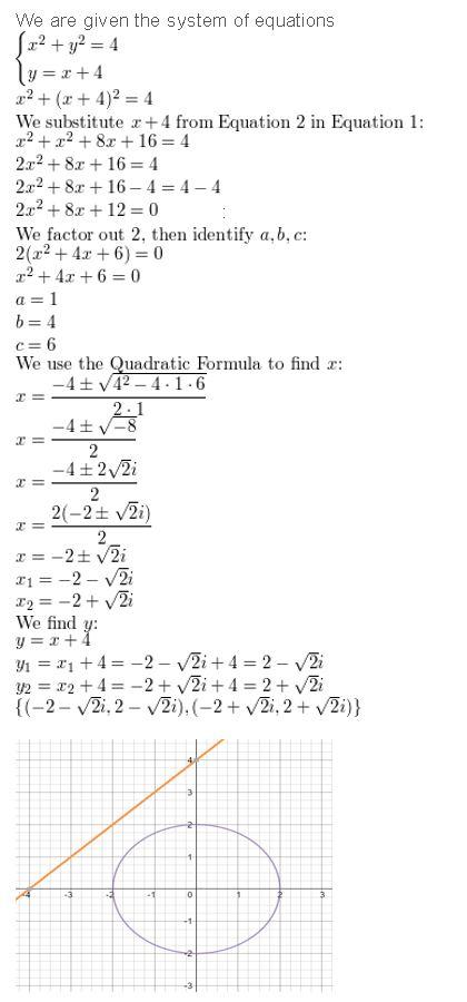 https://ccssmathanswers.com/wp-content/uploads/2021/02/Big-idea-math-algerbra-2-chapter-3-Quadratic-Equations-and-Complex-Numbers-Monitoring-3.5-5.jpg