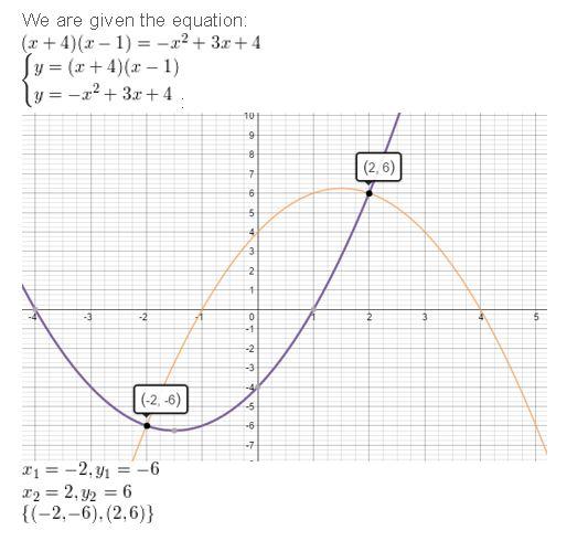 https://ccssmathanswers.com/wp-content/uploads/2021/02/Big-idea-math-algerbra-2-chapter-3-Quadratic-Equations-and-Complex-Numbers-Monitoring-3.5-8.jpg