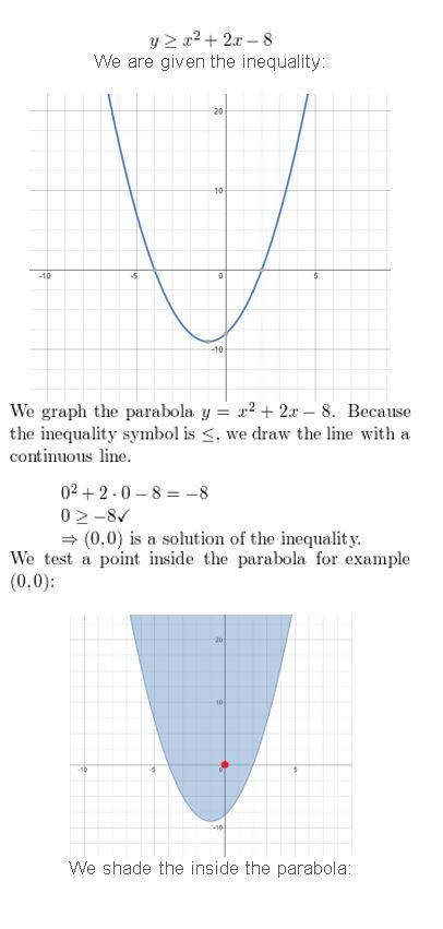 https://ccssmathanswers.com/wp-content/uploads/2021/02/Big-idea-math-algerbra-2-chapter-3-Quadratic-Equations-and-Complex-Numbers-Monitoring-3.6-1.jpg