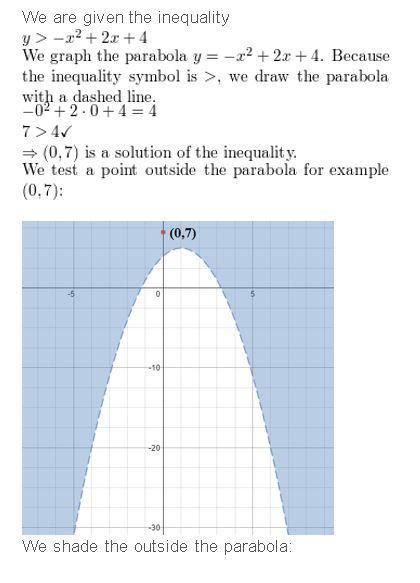 https://ccssmathanswers.com/wp-content/uploads/2021/02/Big-idea-math-algerbra-2-chapter-3-Quadratic-Equations-and-Complex-Numbers-Monitoring-3.6-3.jpg