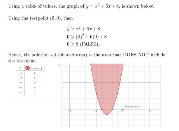 https://ccssmathanswers.com/wp-content/uploads/2021/02/Big-idea-math-algerbra-2-chapter-3-Quadratic-Equations-and-Complex-Numbers-chapter-reviw-28.jpg