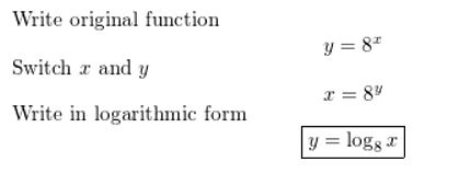 https://ccssmathanswers.com/wp-content/uploads/2021/02/Big-idea-math-algerbra-2-chapter-6-Exponential-and-Logarithmic-Functions-Chapter-review-Exercise-14.jpg