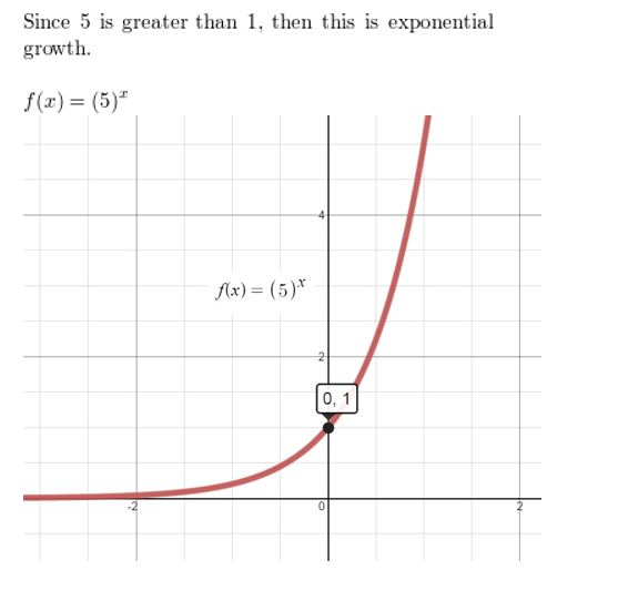 https://ccssmathanswers.com/wp-content/uploads/2021/02/Big-idea-math-algerbra-2-chapter-6-Exponential-and-Logarithmic-Functions-Chapter-review-Exercise-2.jpg