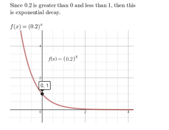 https://ccssmathanswers.com/wp-content/uploads/2021/02/Big-idea-math-algerbra-2-chapter-6-Exponential-and-Logarithmic-Functions-Chapter-review-Exercise-3.jpg