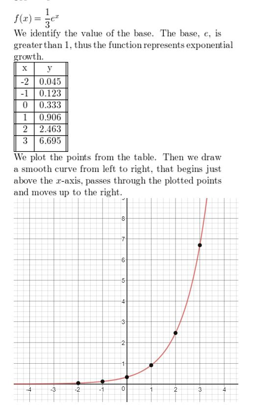 https://ccssmathanswers.com/wp-content/uploads/2021/02/Big-idea-math-algerbra-2-chapter-6-Exponential-and-Logarithmic-Functions-Chapter-review-Exercise-8.jpg