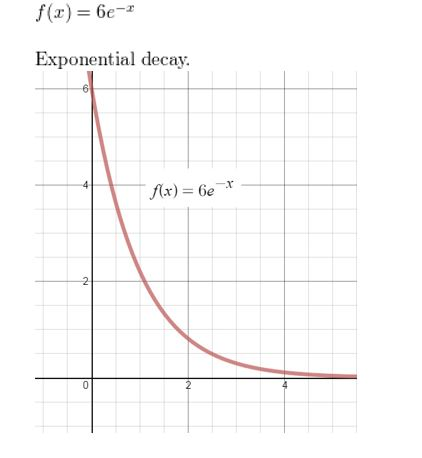 https://ccssmathanswers.com/wp-content/uploads/2021/02/Big-idea-math-algerbra-2-chapter-6-Exponential-and-Logarithmic-Functions-Chapter-review-Exercise-9.jpg