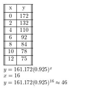 https://ccssmathanswers.com/wp-content/uploads/2021/02/Big-idea-math-algerbra-2-chapter-6-Exponential-and-Logarithmic-Functions-Exercise-6.7-32.jpg