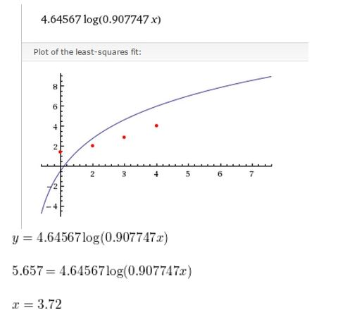 https://ccssmathanswers.com/wp-content/uploads/2021/02/Big-idea-math-algerbra-2-chapter-6-Exponential-and-Logarithmic-Functions-Exercise-6.7-34.jpg