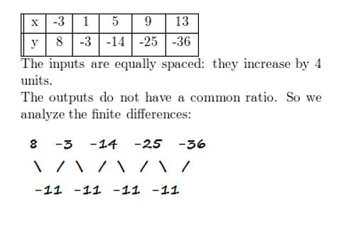 https://ccssmathanswers.com/wp-content/uploads/2021/02/Big-idea-math-algerbra-2-chapter-6-Exponential-and-Logarithmic-Functions-Exercise-6.7-6.jpg