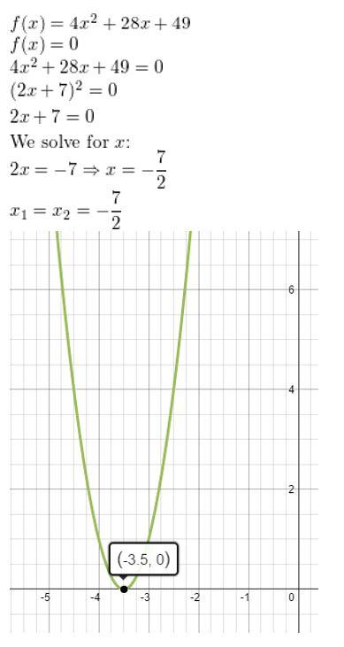 https://ccssmathanswers.com/wp-content/uploads/2021/02/Big-idea-math-algerbra-3-chapter-Quadratic-Equations-and-Complex-Numbers-MonitoringProgress-ex-1-10.jpg
