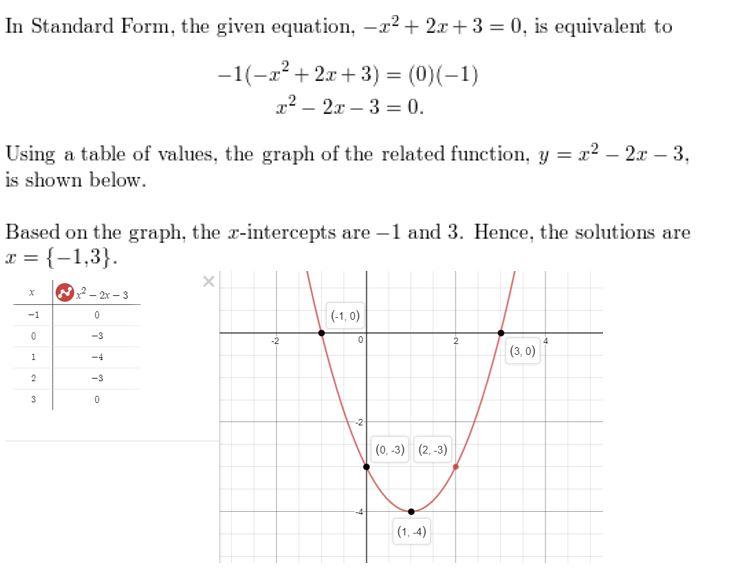 https://ccssmathanswers.com/wp-content/uploads/2021/02/Big-idea-math-algerbra-3-chapter-Quadratic-Equations-and-Complex-Numbers-ex-1-4.jpg