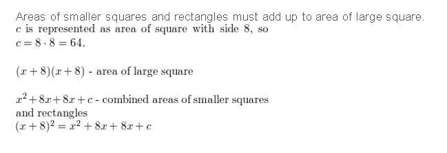 https://ccssmathanswers.com/wp-content/uploads/2021/02/Big-idea-math-algerbra-3-chapter-Quadratic-Equations-and-Complex-Numbers-ex-3.3-22.jpg