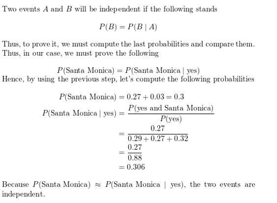 https://ccssmathanswers.com/wp-content/uploads/2021/02/Big-ideas-math-Algebra-2-Chapter-10-Probability-Monitoring-progress-10.3-Answer-6.jpg