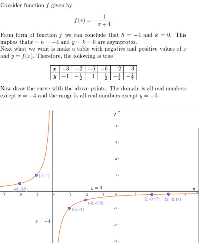 https://ccssmathanswers.com/wp-content/uploads/2021/02/Big-ideas-math-Algebra-2-Chapter-7-Rational-functions-Monitoring-progress-execise-7.2-Answer-3.jpg