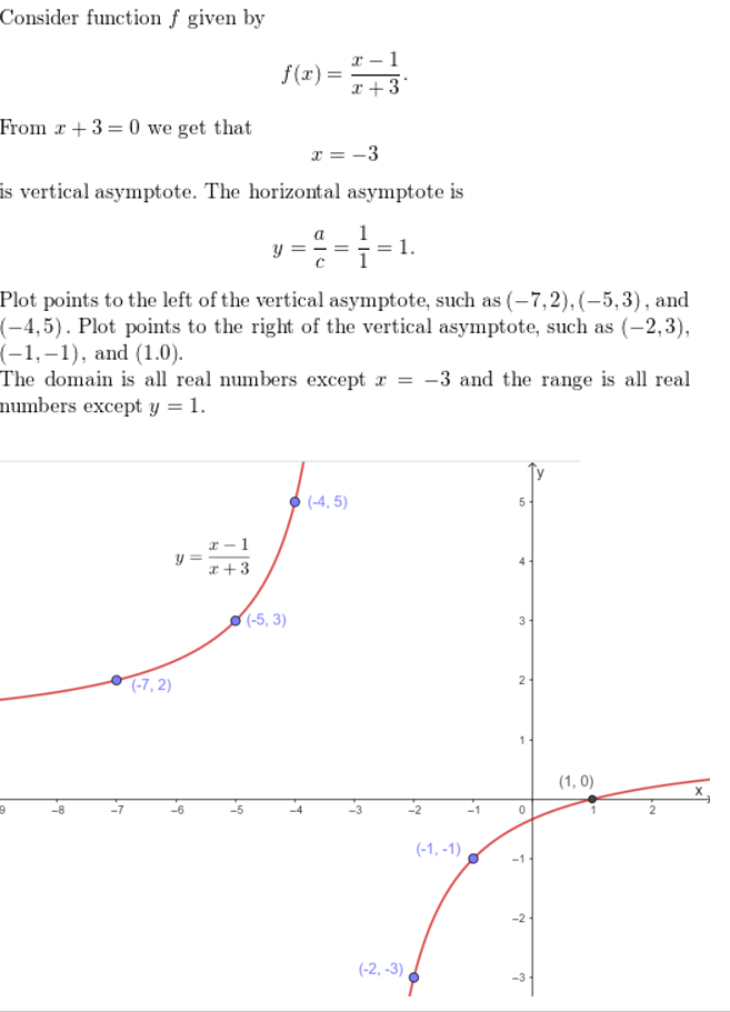 https://ccssmathanswers.com/wp-content/uploads/2021/02/Big-ideas-math-Algebra-2-Chapter-7-Rational-functions-Monitoring-progress-execise-7.2-Answer-5.png
