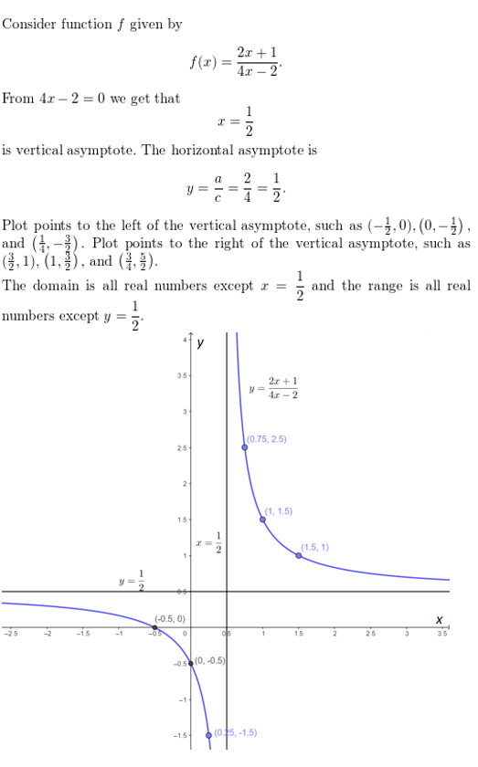https://ccssmathanswers.com/wp-content/uploads/2021/02/Big-ideas-math-Algebra-2-Chapter-7-Rational-functions-Monitoring-progress-execise-7.2-Answer-6PNG.png