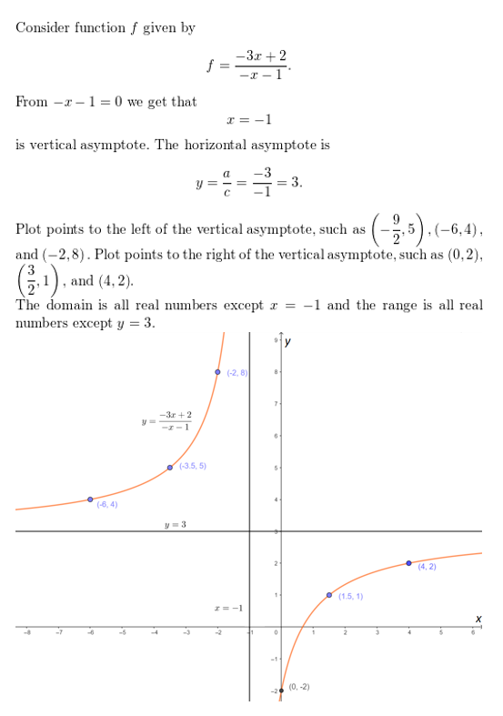 https://ccssmathanswers.com/wp-content/uploads/2021/02/Big-ideas-math-Algebra-2-Chapter-7-Rational-functions-Monitoring-progress-execise-7.2-Answer-7PNG.png
