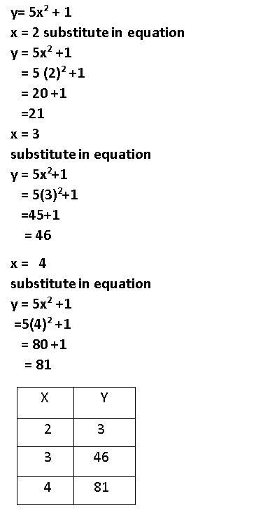 https://ccssmathanswers.com/wp-content/uploads/2021/02/Big-ideas-math-Algebra-2-Chapter-8-Sequences-and-series-Answer-2.jpg