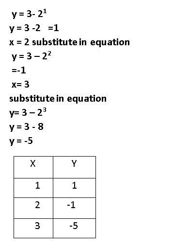https://ccssmathanswers.com/wp-content/uploads/2021/02/Big-ideas-math-Algebra-2-Chapter-8-Sequences-and-series-Answer1.jpg