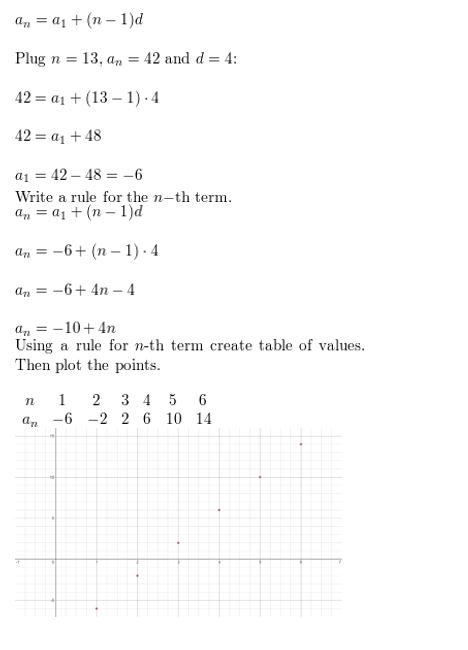https://ccssmathanswers.com/wp-content/uploads/2021/02/Big-ideas-math-Algebra-2-Chapter-8-Sequences-and-series-Exercise-8.2-Answer-24.jpg