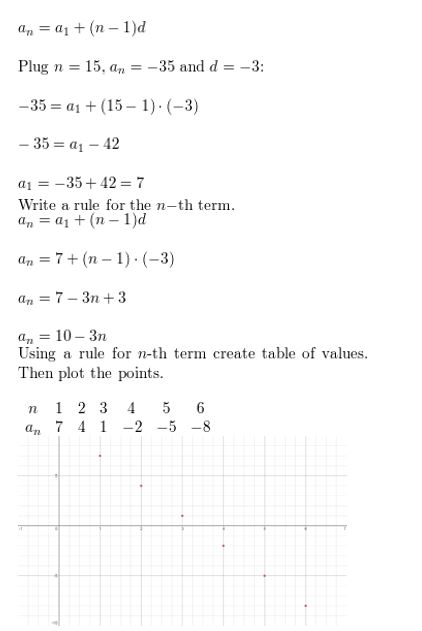 https://ccssmathanswers.com/wp-content/uploads/2021/02/Big-ideas-math-Algebra-2-Chapter-8-Sequences-and-series-Exercise-8.2-Answer-26.jpg