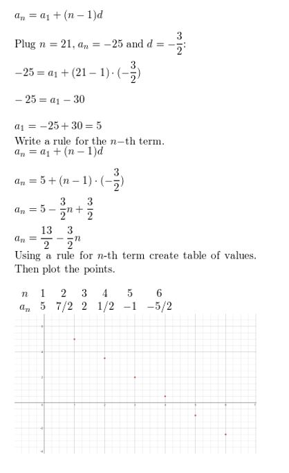 https://ccssmathanswers.com/wp-content/uploads/2021/02/Big-ideas-math-Algebra-2-Chapter-8-Sequences-and-series-Exercise-8.2-Answer-28.jpg