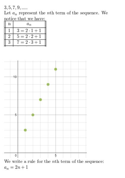https://ccssmathanswers.com/wp-content/uploads/2021/02/Big-ideas-math-Algebra-2-Chapter-8-Sequences-and-series-monitoring-progress-8.1-Answer-4.jpg