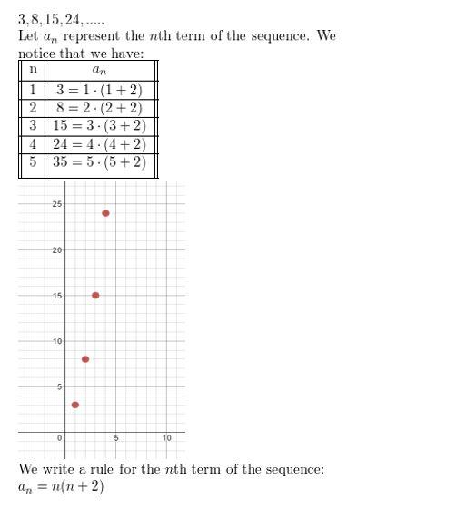 https://ccssmathanswers.com/wp-content/uploads/2021/02/Big-ideas-math-Algebra-2-Chapter-8-Sequences-and-series-monitoring-progress-8.1-Answer-5.jpg