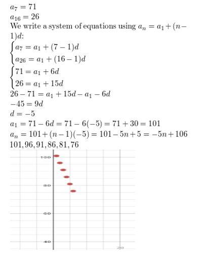 https://ccssmathanswers.com/wp-content/uploads/2021/02/Big-ideas-math-Algebra-2-Chapter-8-Sequences-and-series-monitoring-progress-8.2-Answer-6.jpg