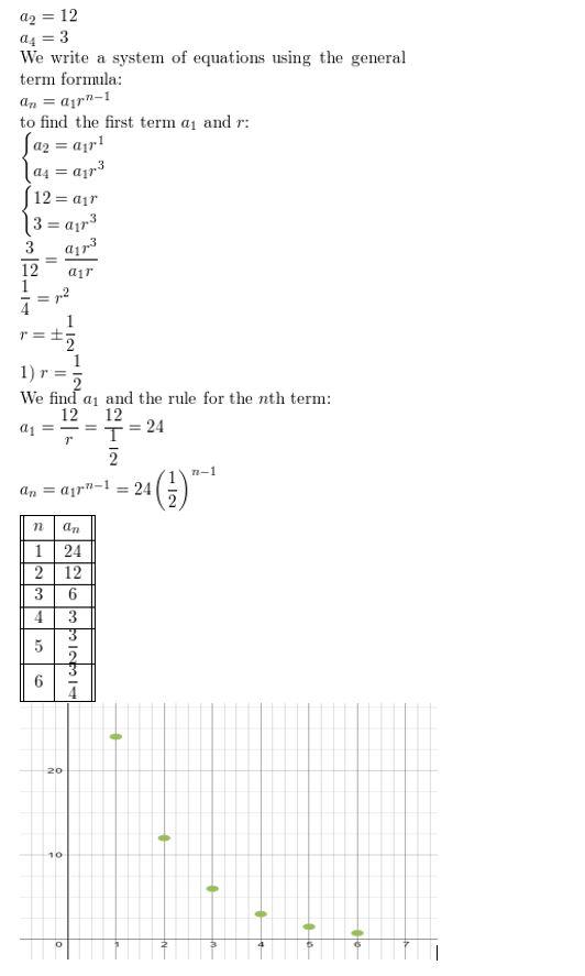 https://ccssmathanswers.com/wp-content/uploads/2021/02/Big-ideas-math-Algebra-2-Chapter-8-Sequences-and-series-monitoring-progress-8.3-Answer-6.jpg